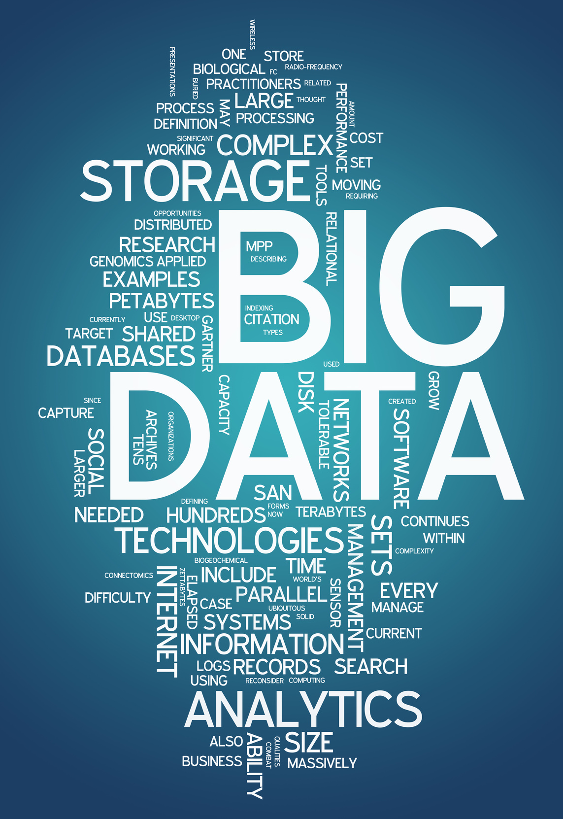 Crm And Big Data 2016 Crm Score